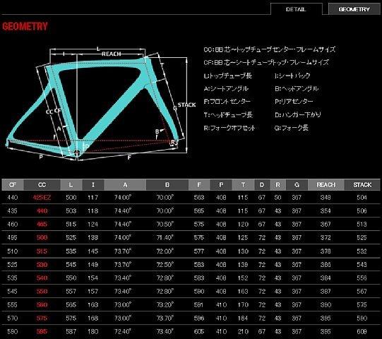 公式HPジオメトリー.jpg